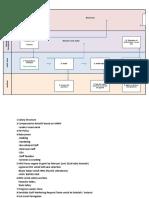 Copy of Skema Audit Internal