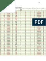Lampiran data Pkm 20-01-2014.docx