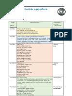 production schedule fmp context