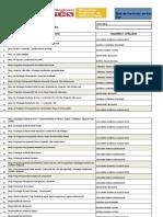 Plantilla Asigancion de Responsabilidades a Nivel de Ipress Completo