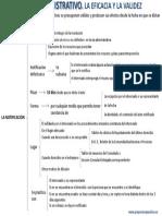 Acto Administrativo, Eficacia y Validez.pdf