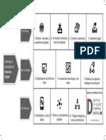 Modelo Empresa Digital Instituto