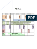 PGCert Performance Teaching at a Glance