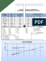 Generación de Caudales y Análisis de PP