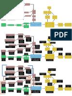 POM 199.5 Objectives_Alternatives Analysis