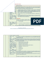 Anexa 1 Definitiile Indicatorilor OS 4.1
