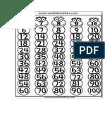 Tablas de multiplicacion