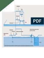 Cisterna Detalle 2