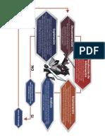 Metodologia-Pentesting-DragonJAR.pdf
