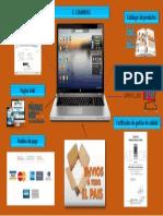 Infografia e Commerce