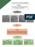 TECNICAS Y PRÁCTICAS DE AUDITORIA GUBERNAMENTAL.docx