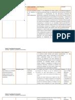 recopilacion de info acti 1 sesion 5.docx
