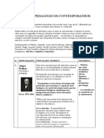 2 SÍNTESIS DE LOS APORTES.doc