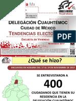 Tendencias Electorales Cuauthemoc Nov 2017 (1)
