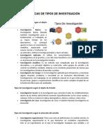 Características de Tipos de Investigación