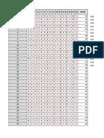 Datos Para Pearson