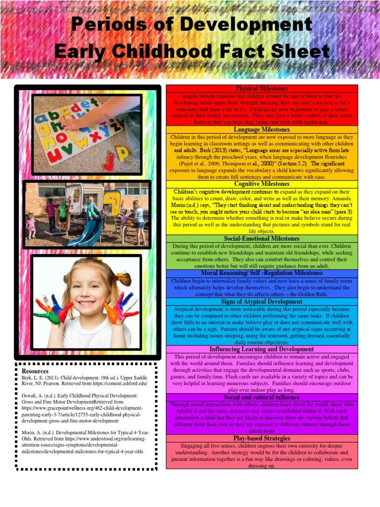 Attention Problems In Early Childhood >> Ece497 Week 2 Assignment Early Childhood Child Development
