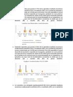 Analisis de graficos y encuesta.docx