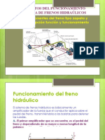 Fundamentos Del Funcionamiento Del Sistema de Frenos Hidraúlicos