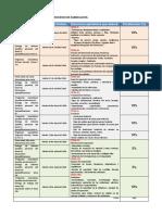 Modelo Del Plan de Evaluacion(Procesos de Fabricación) (2)