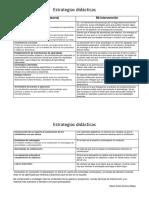 Estrategia Didactica Sofía Ancona
