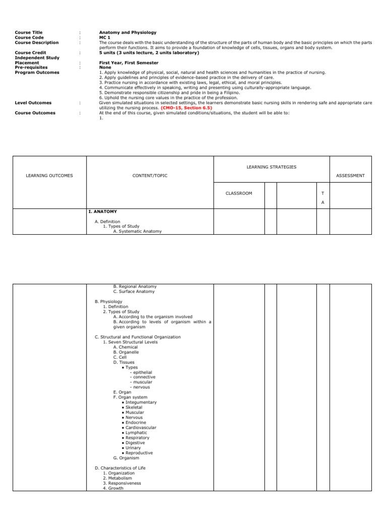 Mc 1 Anatomy And Physiology Gastrointestinal Tract Heart