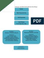 M1 Fix Skalii Tiwi