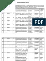 Tabla de Especificaciones Prueba Coef 2