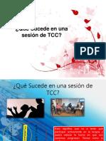 Qué Sucede en Una Sesión de TCC