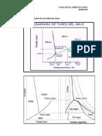 Diagrama Plano de Las Fases Del Agua