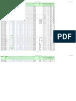 Material Selection DEP 31380112