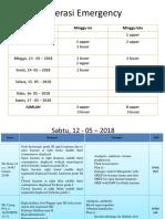 Operasi Emergency 11-17 Mei 2018