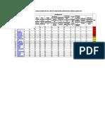 INDEKS KELUARGA SEHAT RW 007 RT 002.docx