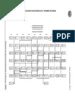MallaCurricularEPIS_2010.pdf