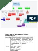254505911-Cuadro-Comparativo-Entre-Conocimiento-Cientifico-y-Conocimiento-Vulgar.docx