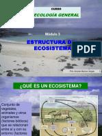 Ecosistemas, Unidades Con Sostenibilidad