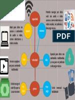 infografia sobre internet de las cosas.pptx
