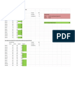 time   measurement slo data - sheet1