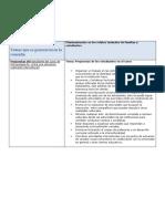 Temas Que Se Generaron en La Consulta ANTROPOL2222