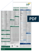 Laporan Keuangan Bsm - Triwulan II 2015