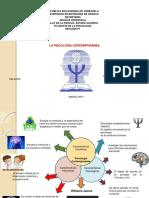 psicologiacontemporanea-170328194326