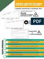 Informe Sinistralitat Laboral 2017 Infografia