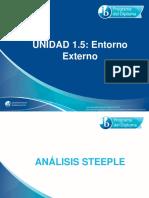 1_5_Entorno_Externo