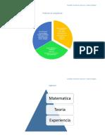 Gestion de Proyectos Portafolio
