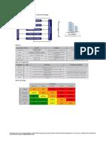 Identificacion de Peligros, Evaluacion y Control de Riesgos IPER.xls