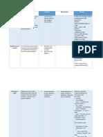 cuadro comparativo funciones.docx