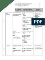 RPT BI TAHUN 2.docx