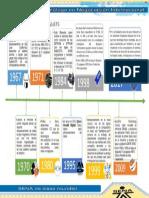 Evidencia 15 Ciclo de vida del producto.pdf