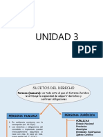 Unidades 3 y 4 Sinopsis.ppt
