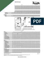 Especificaciones Powermaster WB A2 3P 150 PSIG 20150907 SZ